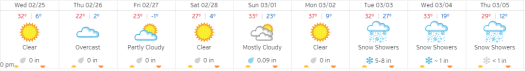 manchester_weather